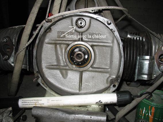 BMW R 75 panne-moteur
